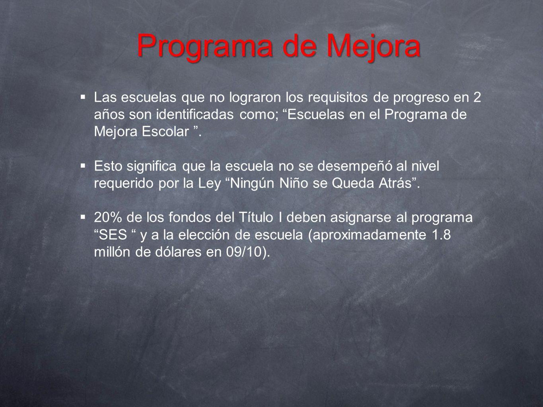 Programa de Mejora