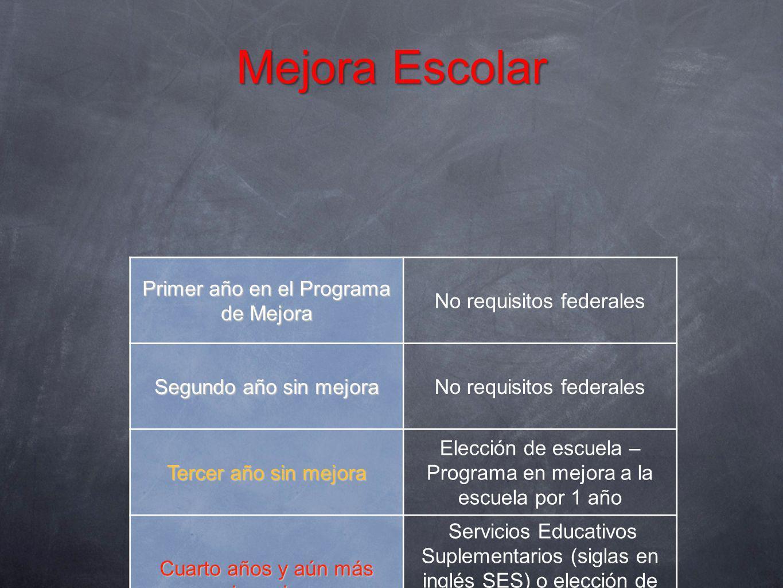 Mejora Escolar Primer año en el Programa de Mejora