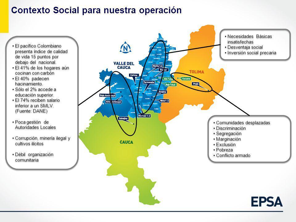 Contexto Social para nuestra operación