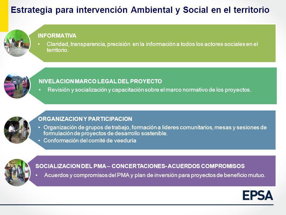 Estrategia para intervención Ambiental y Social en el territorio