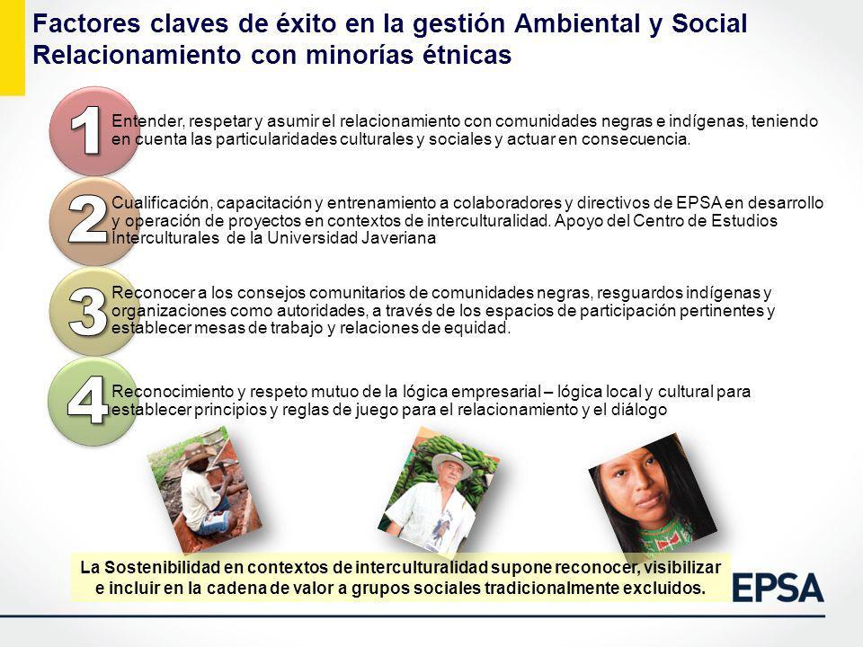 Factores claves de éxito en la gestión Ambiental y Social Relacionamiento con minorías étnicas