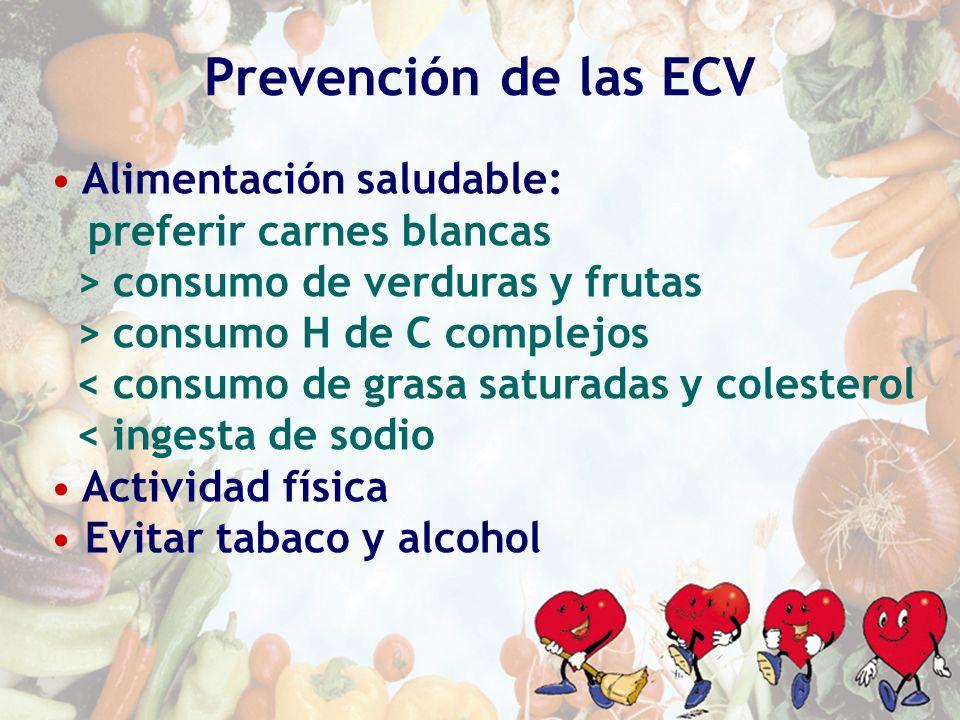 Prevención de las ECV Alimentación saludable: preferir carnes blancas