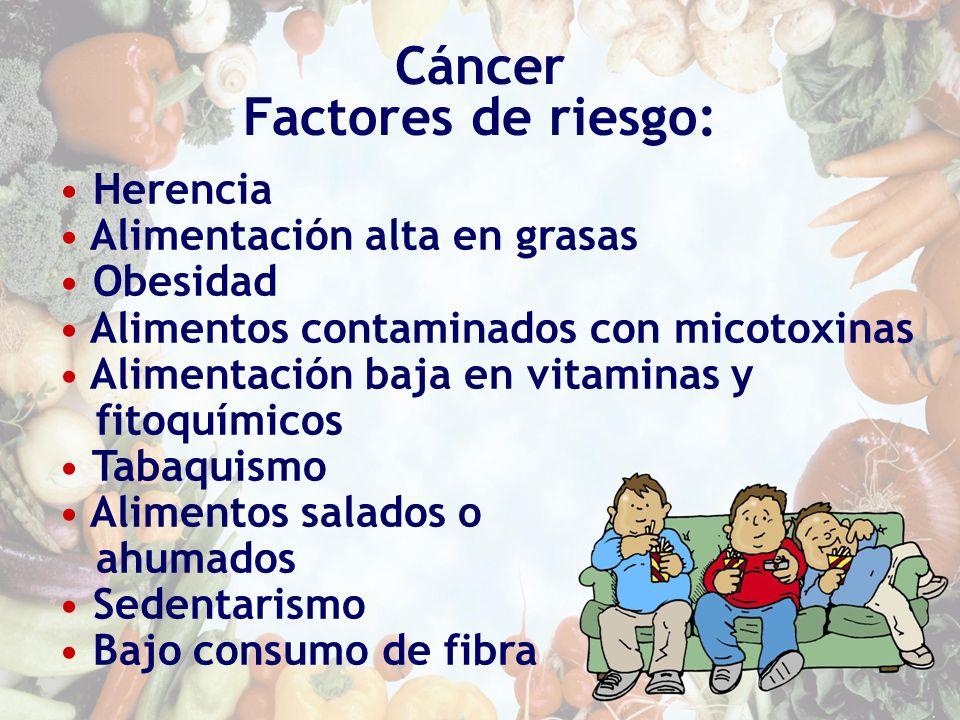 Cáncer Factores de riesgo: