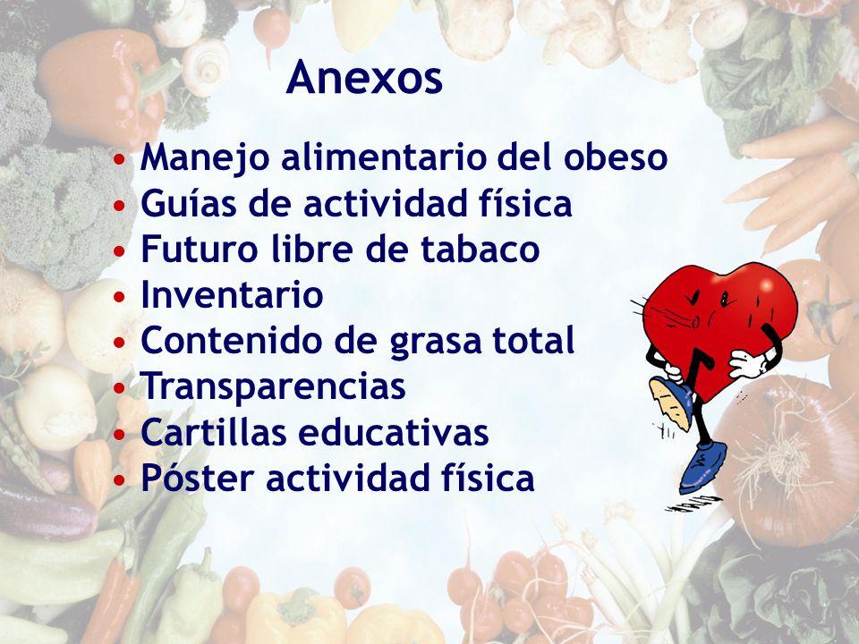 Anexos Manejo alimentario del obeso Guías de actividad física