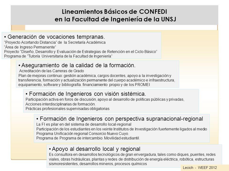 Lineamientos Básicos de CONFEDI