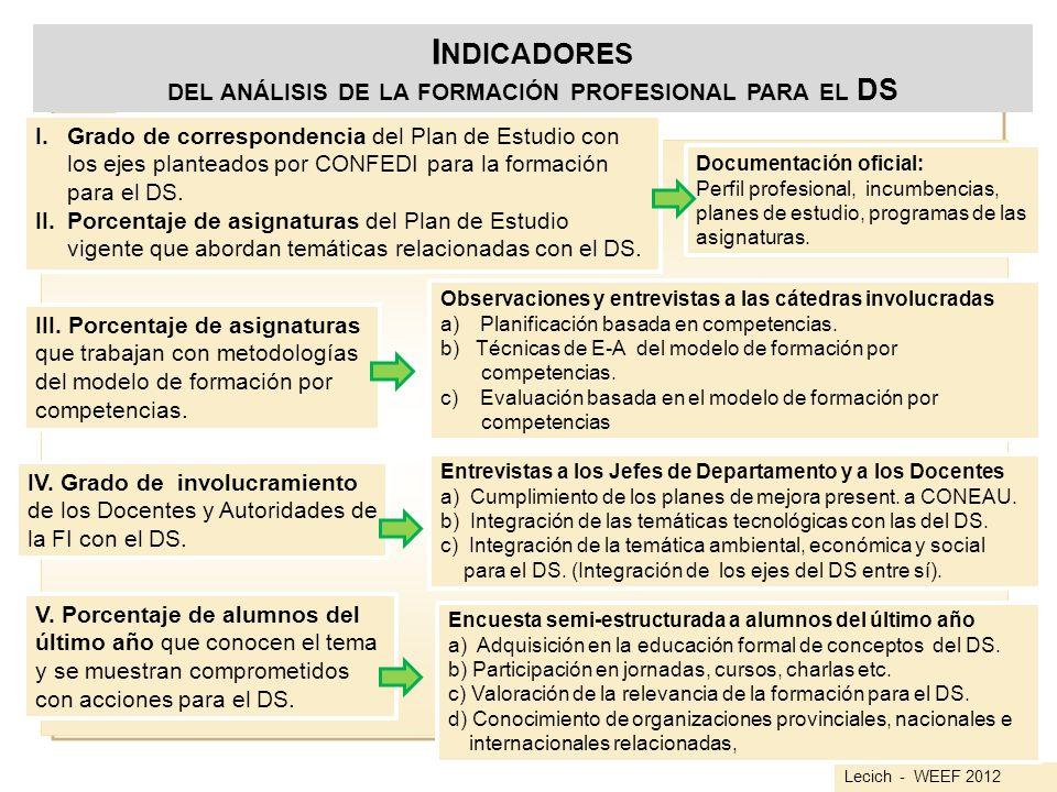 del análisis de la formación profesional para el DS