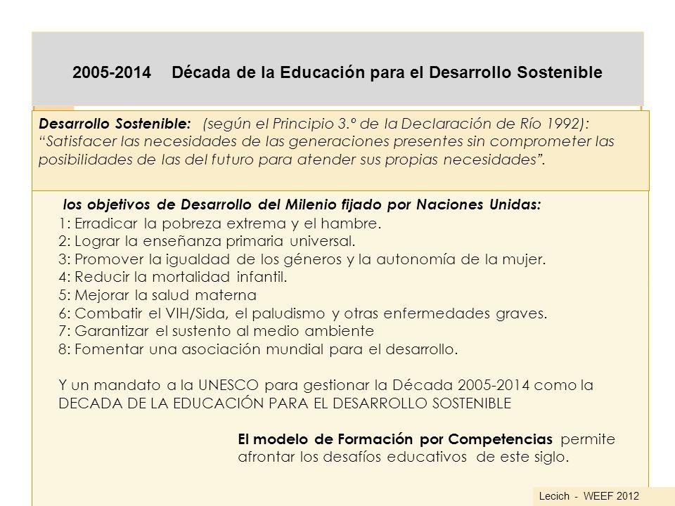 2005-2014 Década de la Educación para el Desarrollo Sostenible