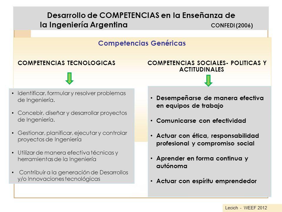 Desarrollo de COMPETENCIAS en la Enseñanza de