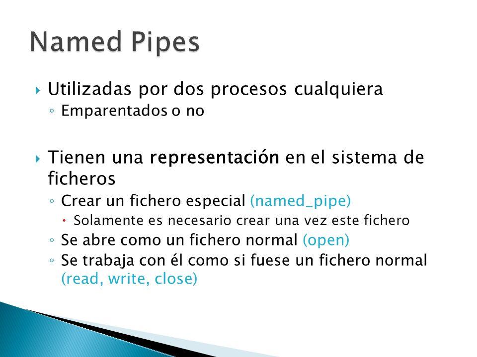 Named Pipes Utilizadas por dos procesos cualquiera