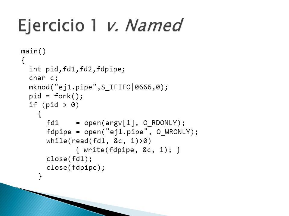 Ejercicio 1 v. Named main() { int pid,fd1,fd2,fdpipe; char c;