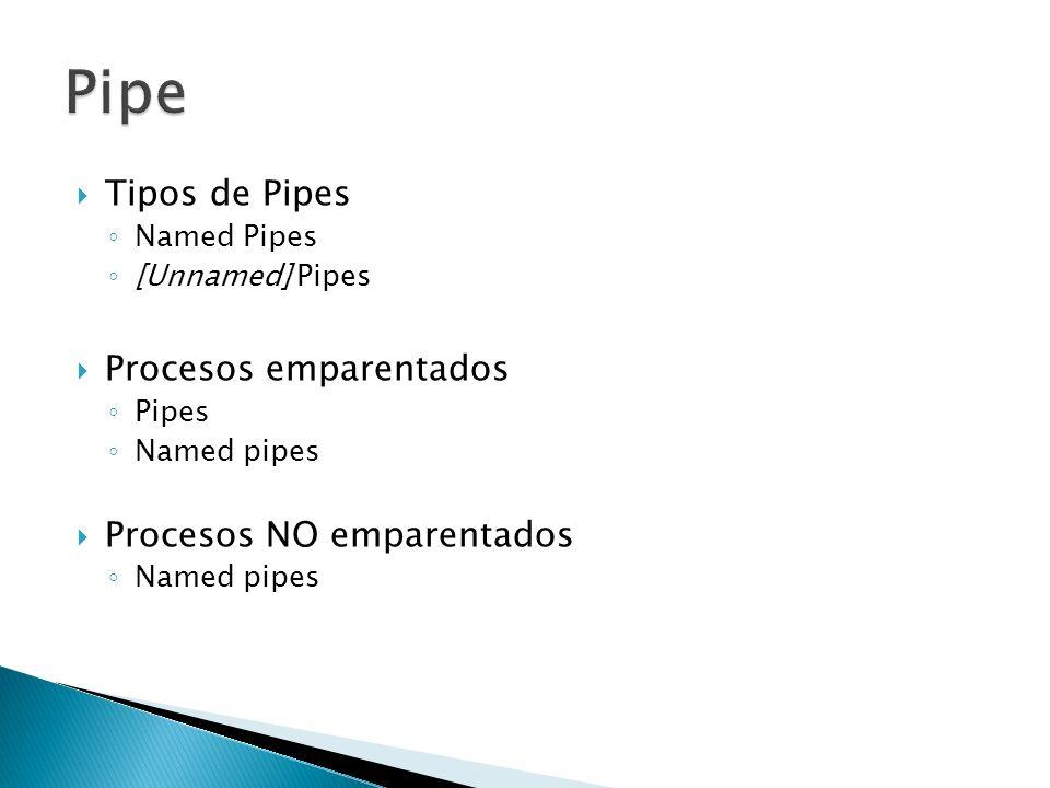 Pipe Tipos de Pipes Procesos emparentados Procesos NO emparentados