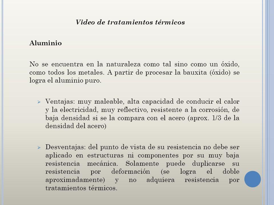 Video de tratamientos térmicos
