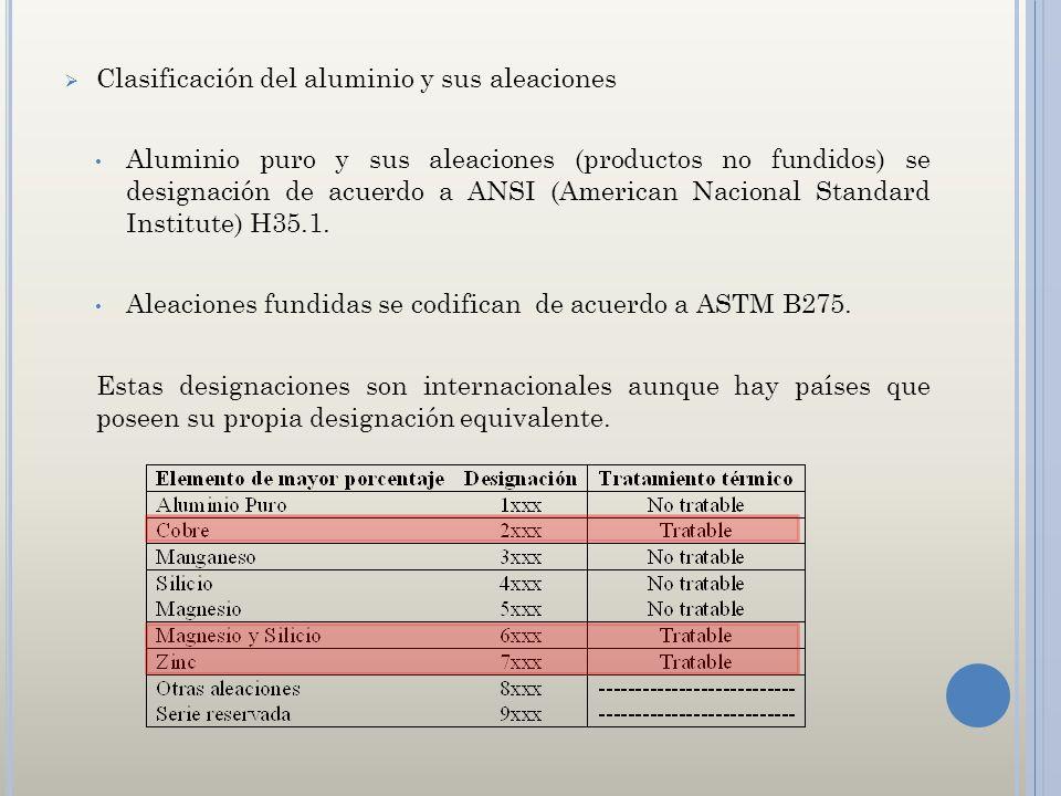 Clasificación del aluminio y sus aleaciones