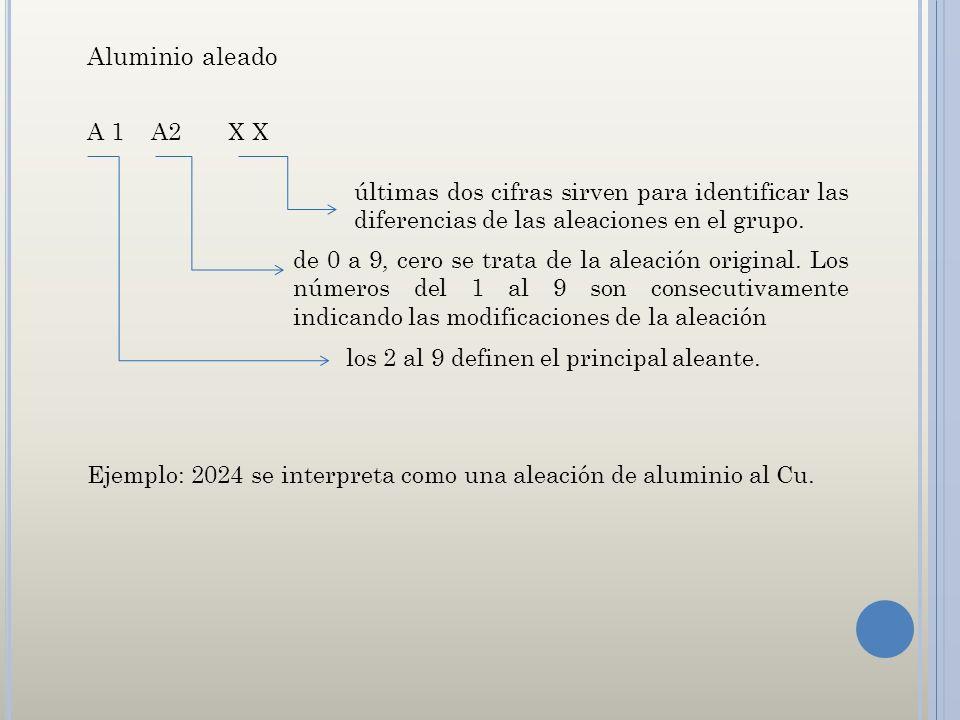 Aluminio aleado A 1 A2 X X. Ejemplo: 2024 se interpreta como una aleación de aluminio al Cu.
