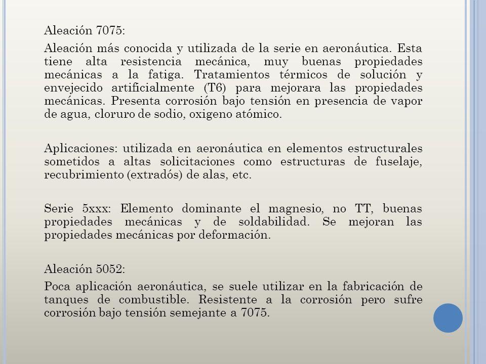 Aleación 7075: