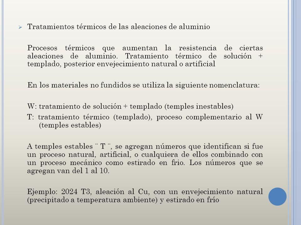 Tratamientos térmicos de las aleaciones de aluminio