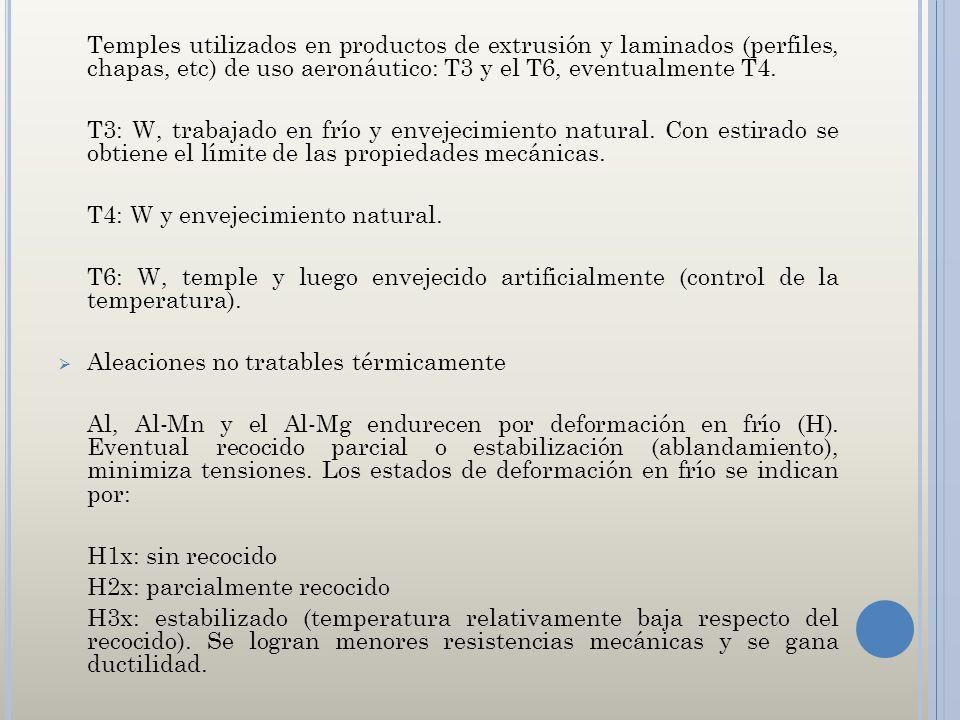 T4: W y envejecimiento natural.