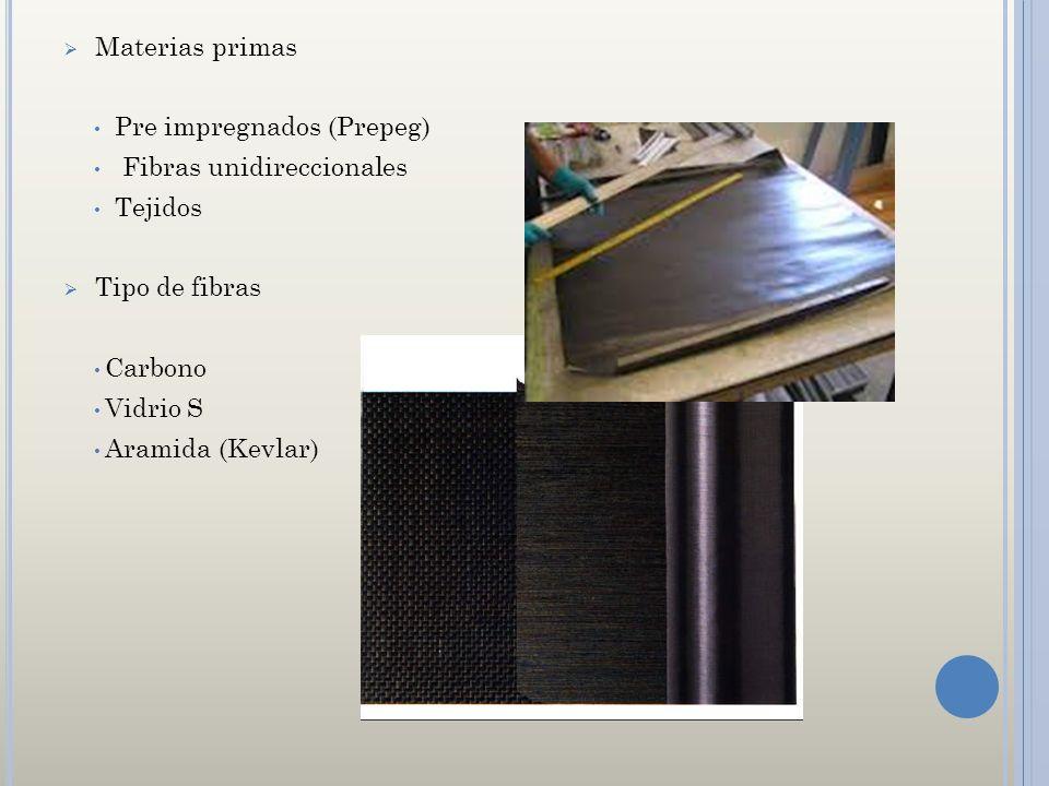Materias primas Pre impregnados (Prepeg) Fibras unidireccionales. Tejidos. Tipo de fibras. Carbono.