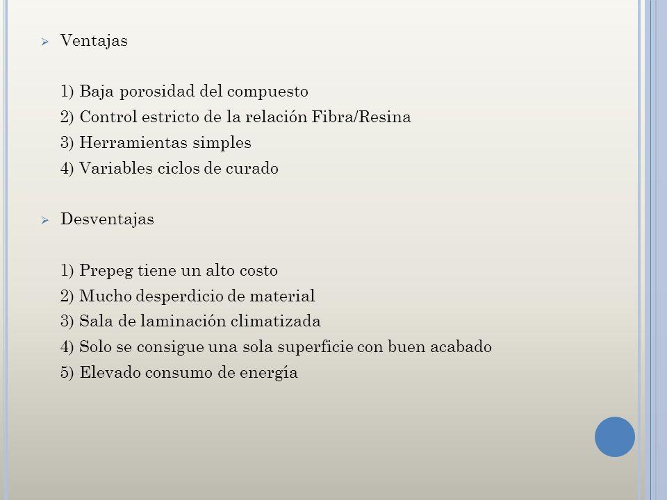 Ventajas 1) Baja porosidad del compuesto. 2) Control estricto de la relación Fibra/Resina. 3) Herramientas simples.