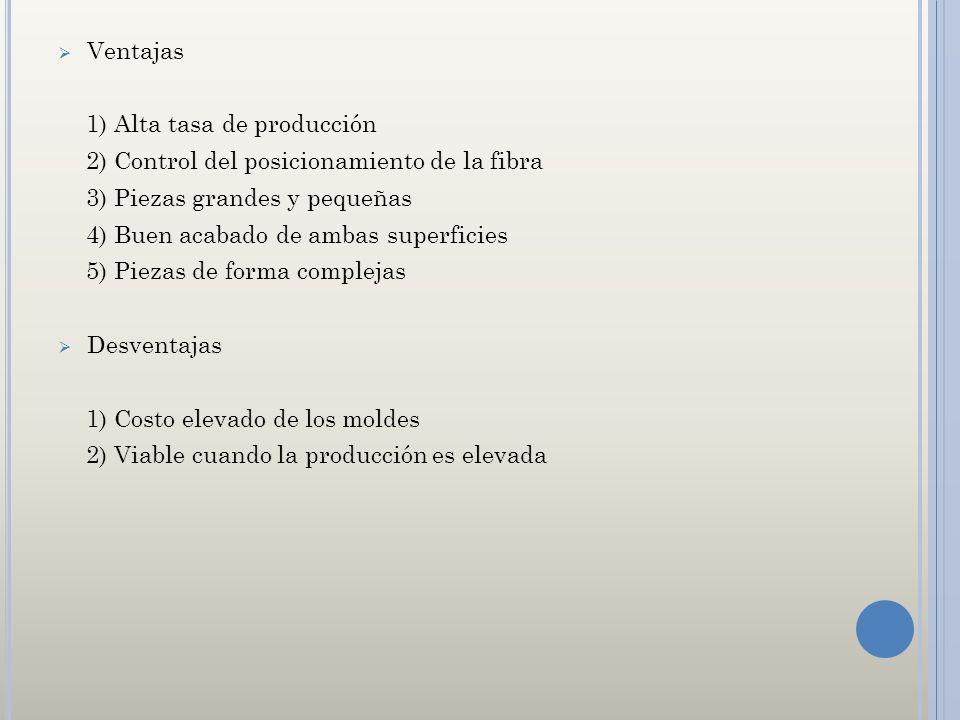 Ventajas 1) Alta tasa de producción. 2) Control del posicionamiento de la fibra. 3) Piezas grandes y pequeñas.