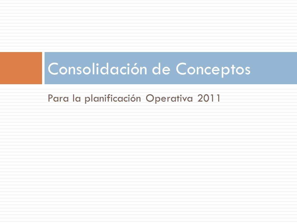Consolidación de Conceptos