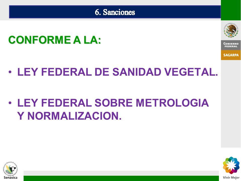 LEY FEDERAL DE SANIDAD VEGETAL.