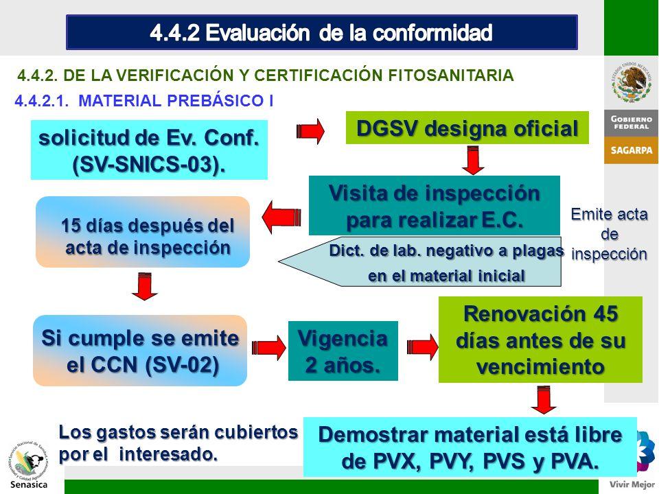 4.4.2 Evaluación de la conformidad