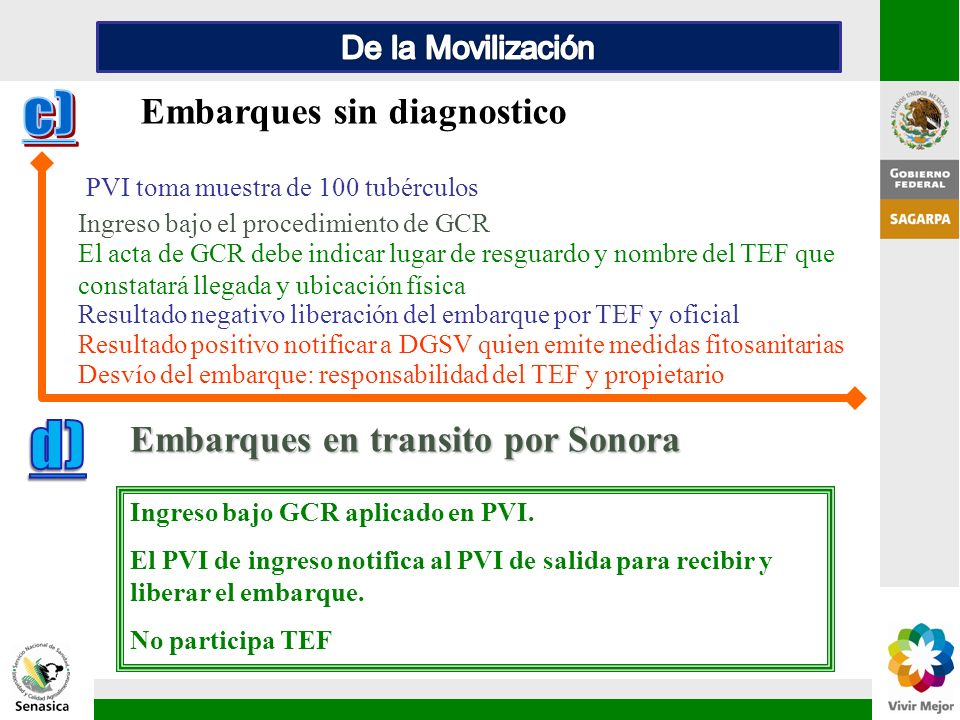 c) d) Embarques sin diagnostico Embarques en transito por Sonora