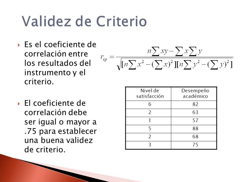 Validez de Criterio Es el coeficiente de correlación entre los resultados del instrumento y el criterio.