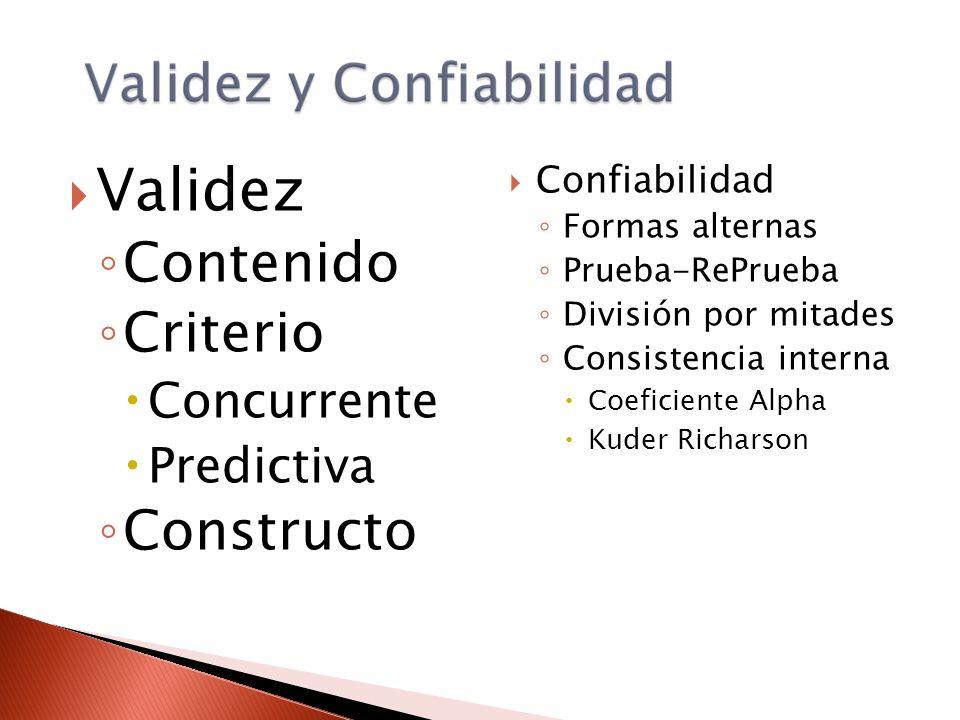 Validez Contenido Criterio Constructo Concurrente Predictiva