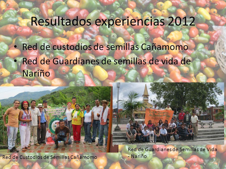 Resultados experiencias 2012