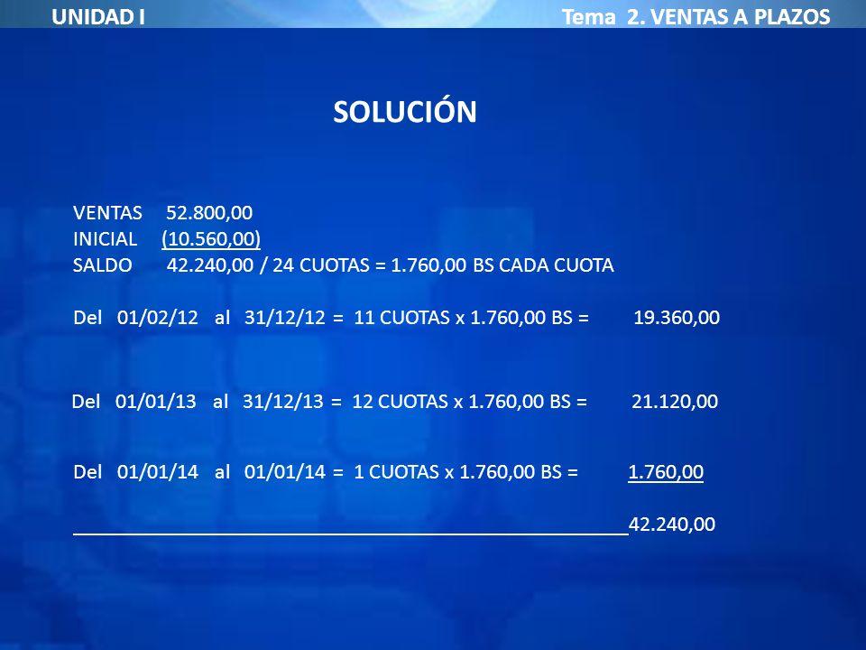 SOLUCIÓN UNIDAD I Tema 2. VENTAS A PLAZOS VENTAS 52.800,00