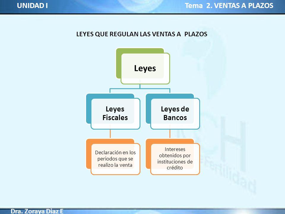 Leyes UNIDAD I Tema 2. VENTAS A PLAZOS Leyes Fiscales Leyes de Bancos