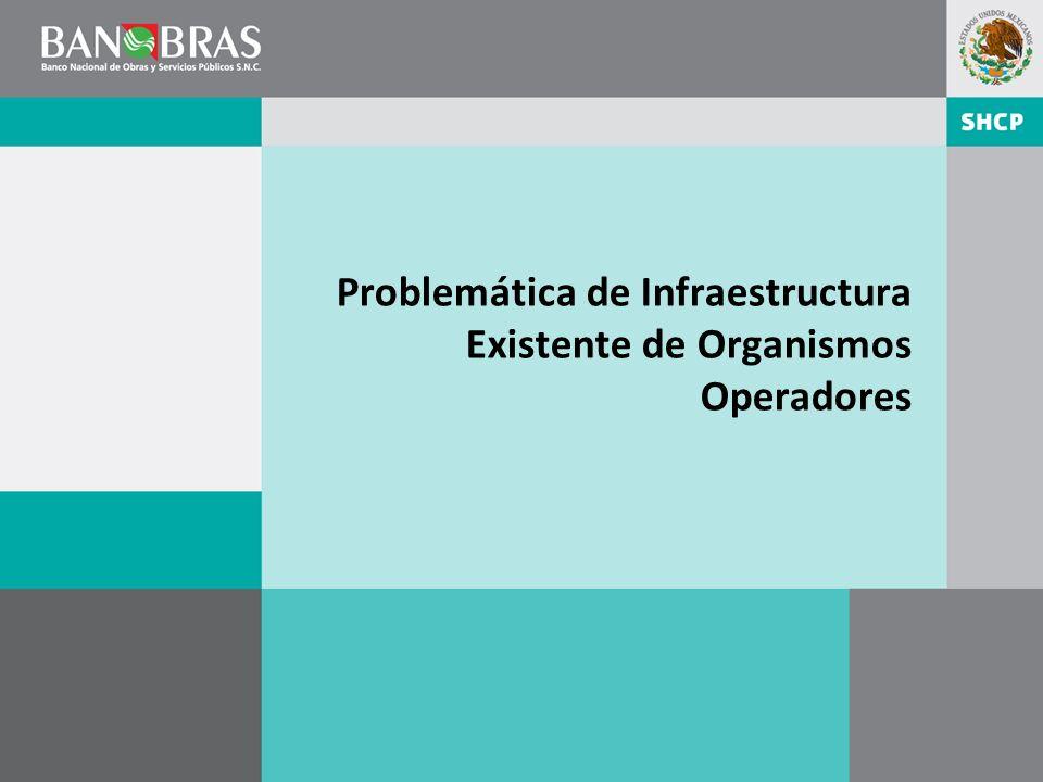 Problemática de Infraestructura Existente de Organismos Operadores