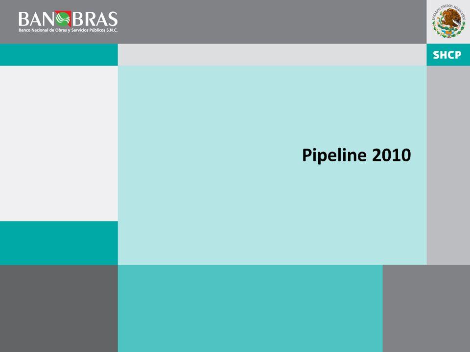 Pipeline 2010