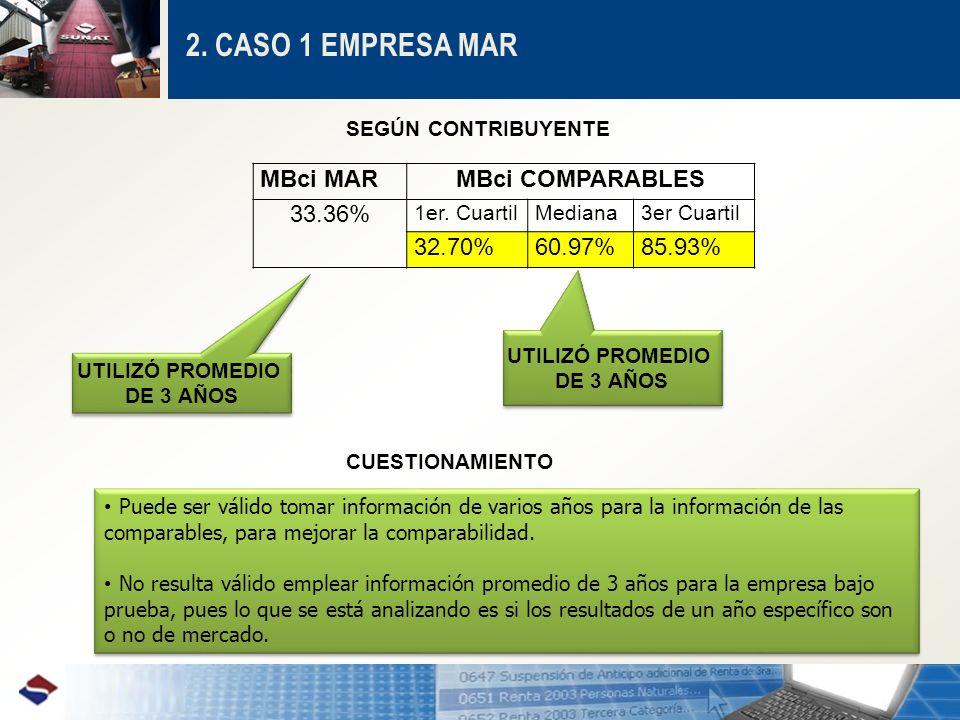 2. CASO 1 EMPRESA MAR MBci MAR MBci COMPARABLES 33.36% 32.70% 60.97%