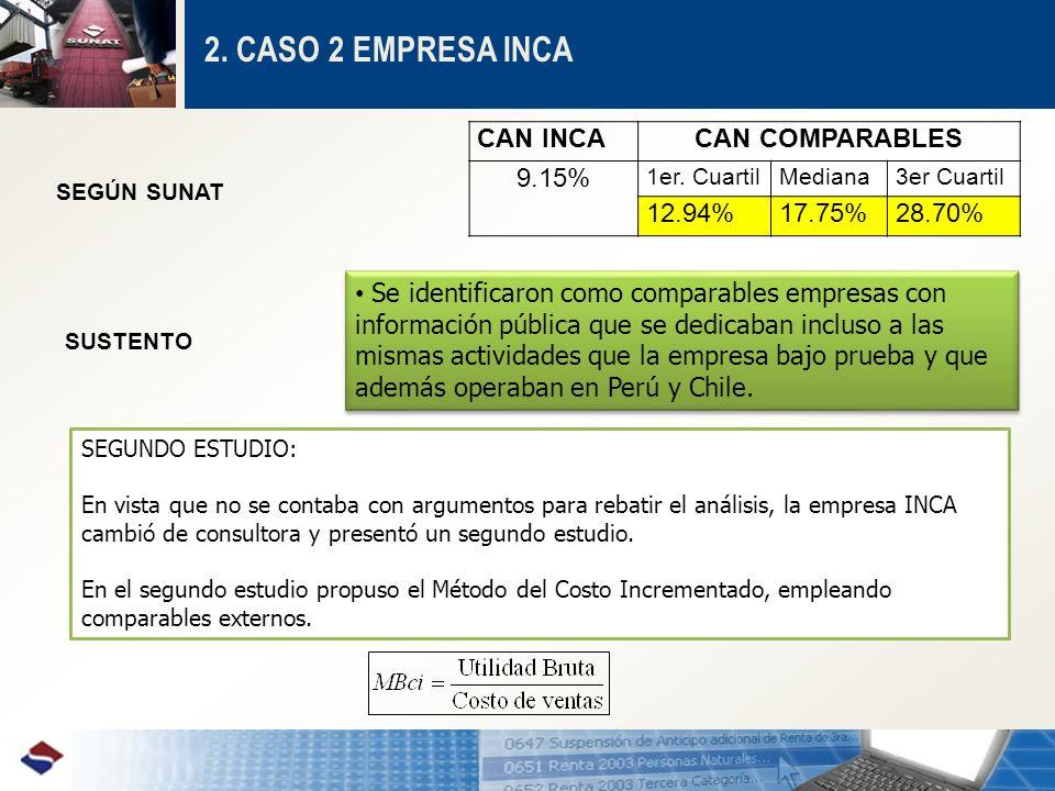 2. CASO 2 EMPRESA INCA CAN INCA CAN COMPARABLES 9.15% 12.94% 17.75%
