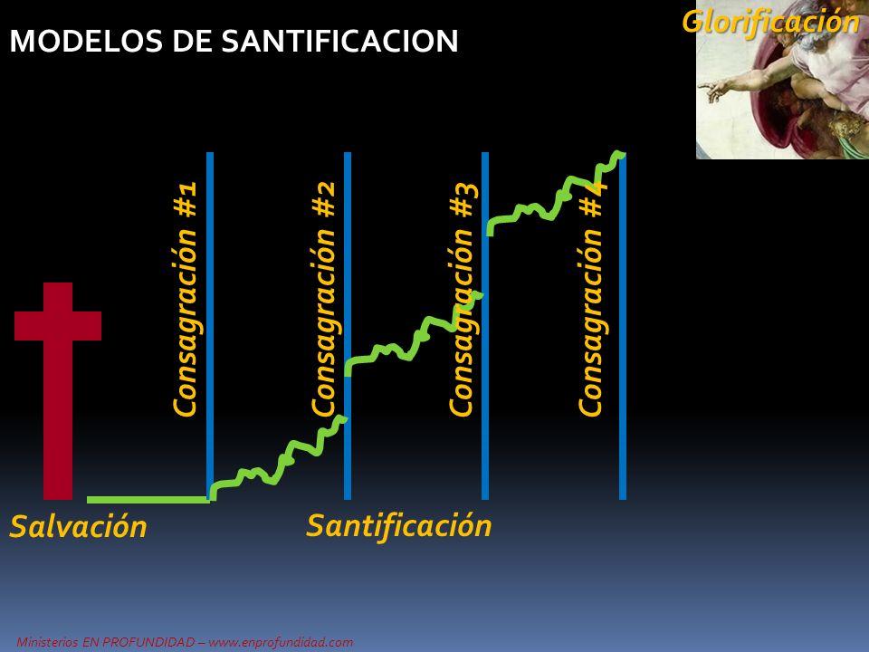 Glorificación MODELOS DE SANTIFICACION. Consagración #1. Consagración #2. Consagración #3. Consagración #4.