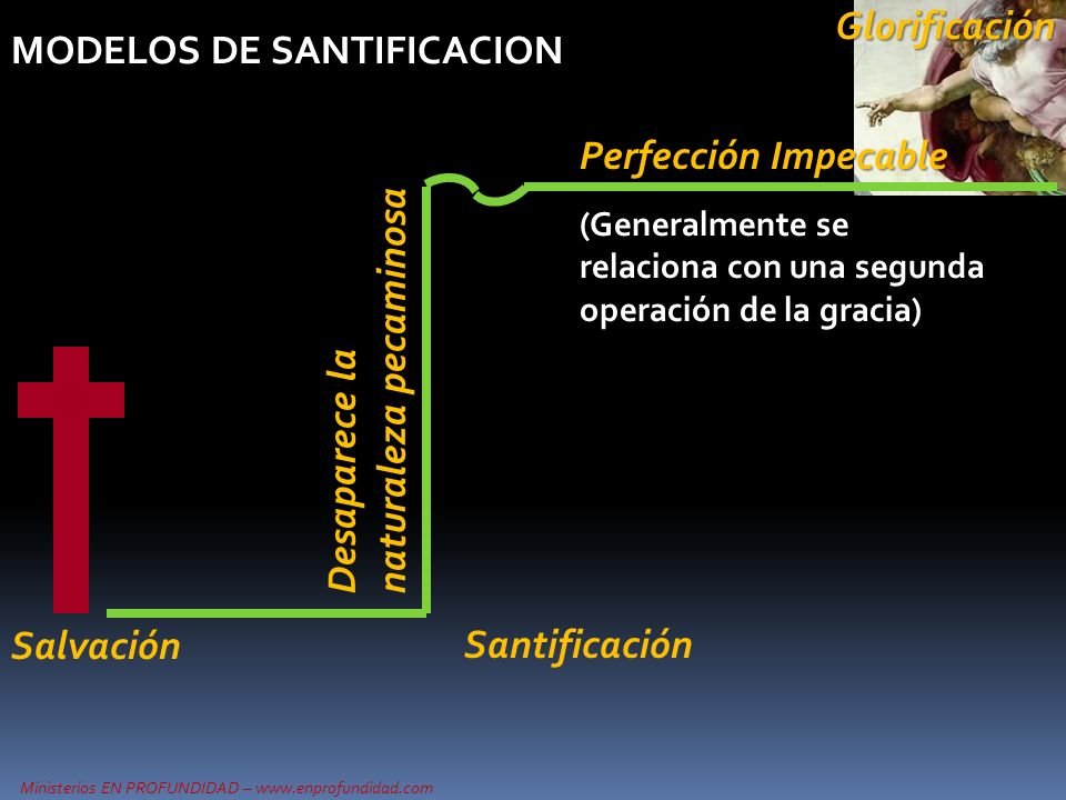 MODELOS DE SANTIFICACION