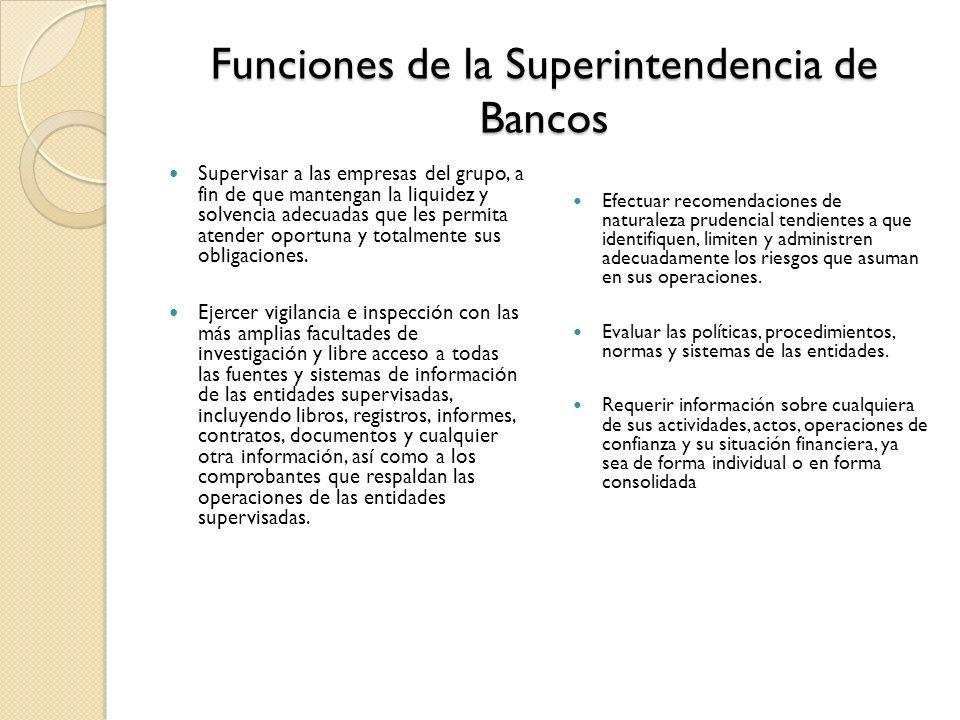 Funciones de la Superintendencia de Bancos
