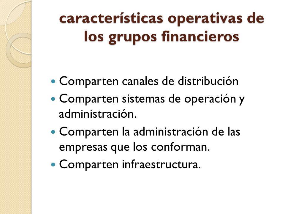 características operativas de los grupos financieros