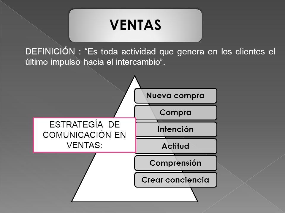 ESTRATEGÍA DE COMUNICACIÓN EN VENTAS: