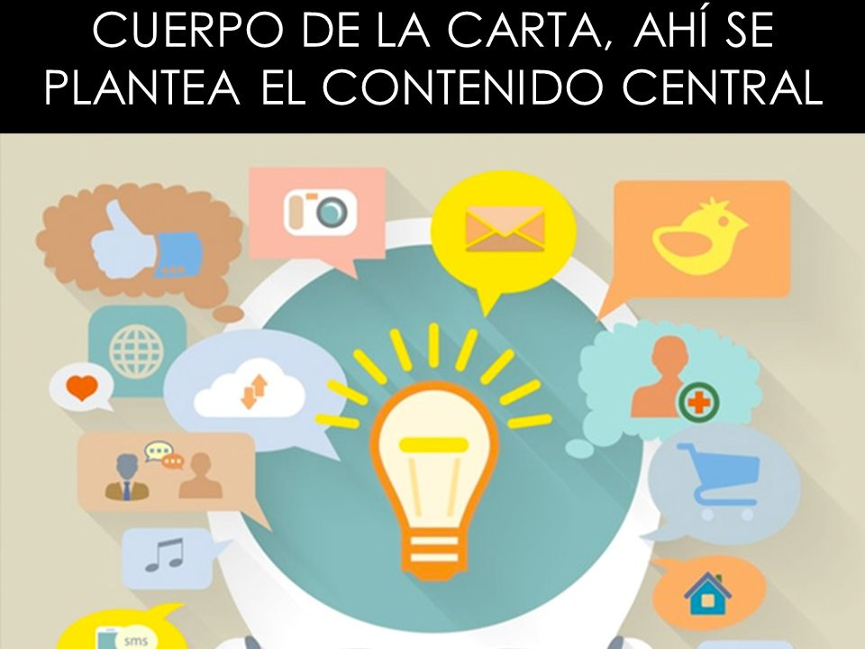 CUERPO DE LA CARTA, AHÍ SE PLANTEA EL CONTENIDO CENTRAL
