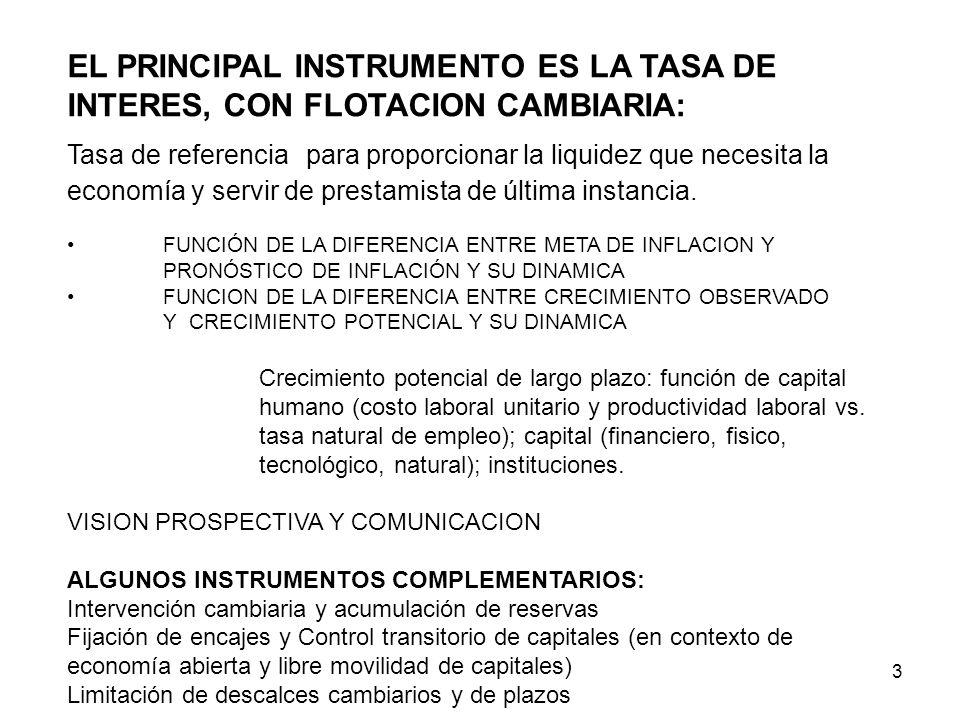 EL PRINCIPAL INSTRUMENTO ES LA TASA DE INTERES, CON FLOTACION CAMBIARIA: