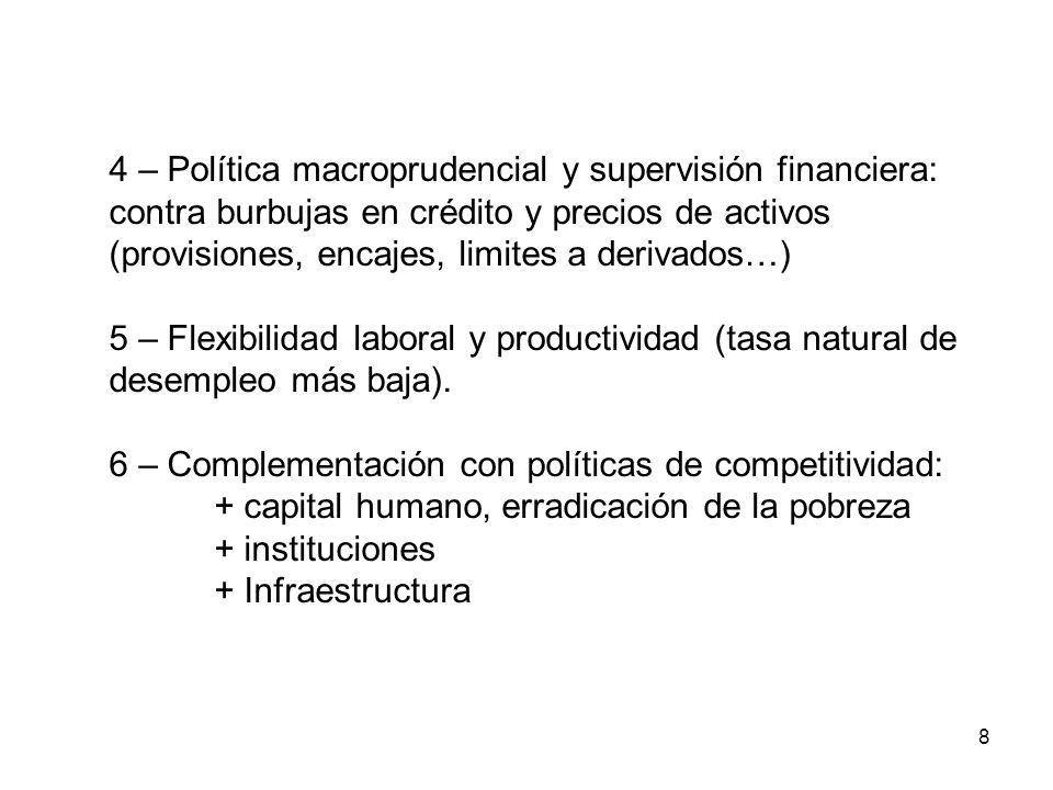 4 – Política macroprudencial y supervisión financiera: contra burbujas en crédito y precios de activos (provisiones, encajes, limites a derivados…)