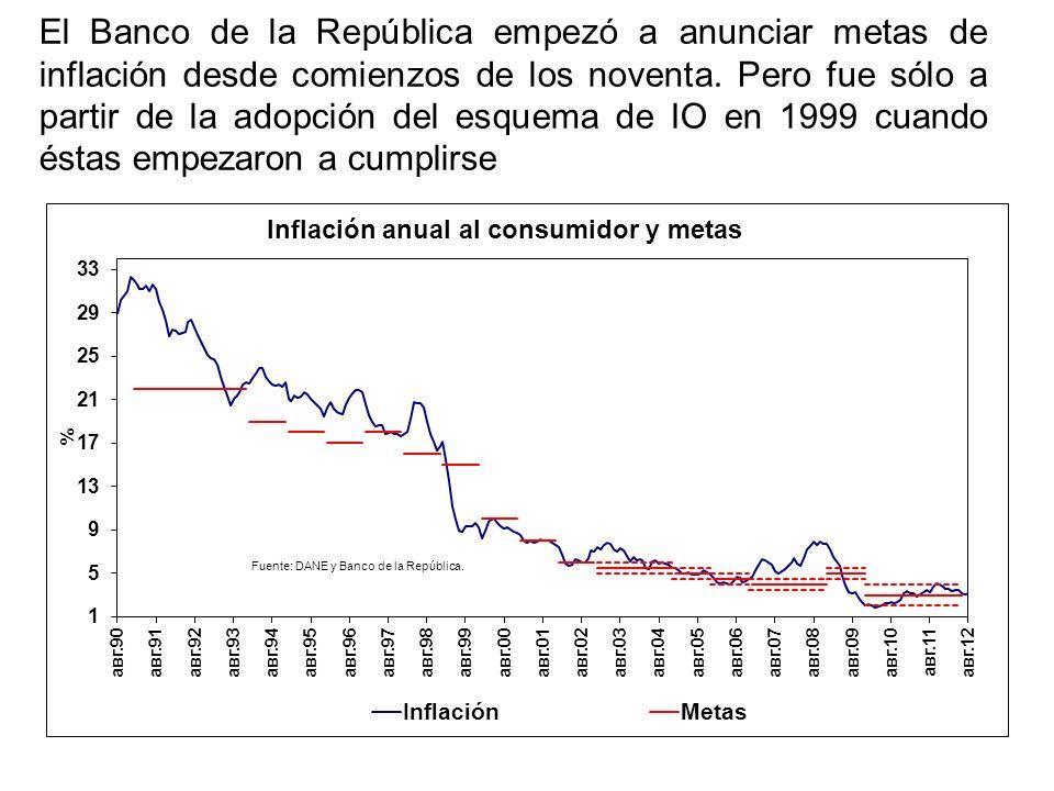 El Banco de la República empezó a anunciar metas de inflación desde comienzos de los noventa.
