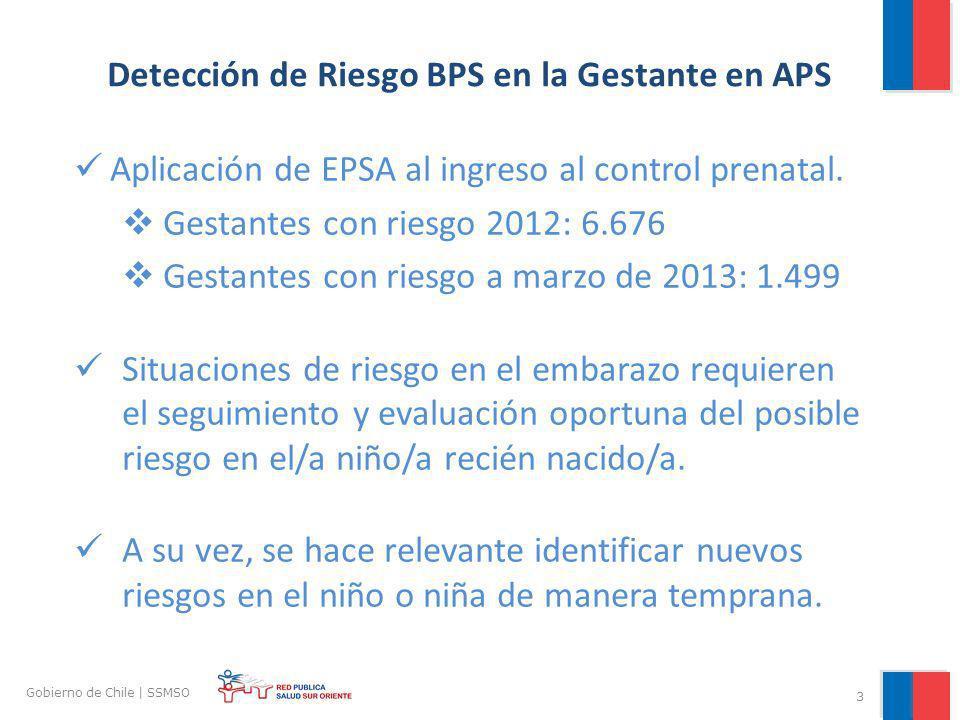 Detección de Riesgo BPS en la Gestante en APS