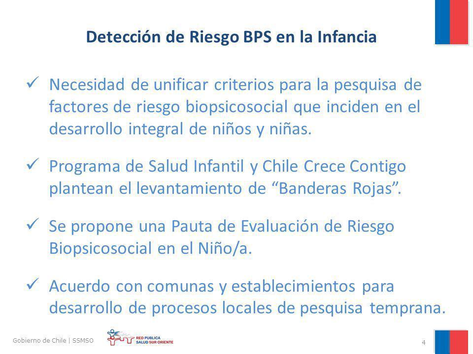 Detección de Riesgo BPS en la Infancia
