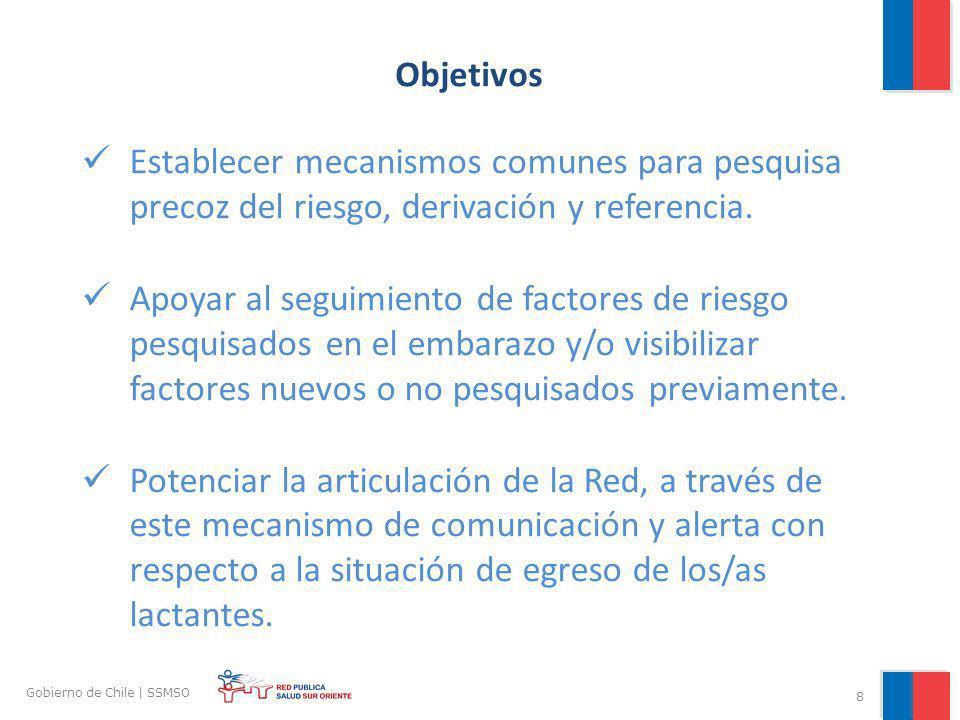 Objetivos Establecer mecanismos comunes para pesquisa precoz del riesgo, derivación y referencia.