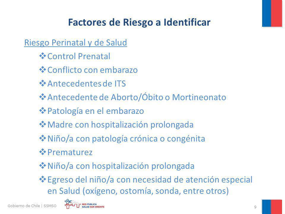 Factores de Riesgo a Identificar